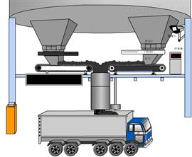 砂石自動裝車系統