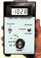 BXS01-AIC-2M空气正负离子检测仪 空气离子浓度计 正离子负离子测定仪