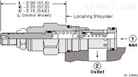 RPEELAN美国SUN平衡滑阀溢流阀原装手机版
