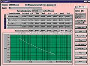 热导仪-薄膜试样测定用软件