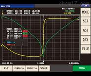 等效回路分析软件IM9000