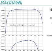 Layertec光學鍍膜