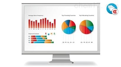ELPRO冷链运输数据库解决方案监测系统