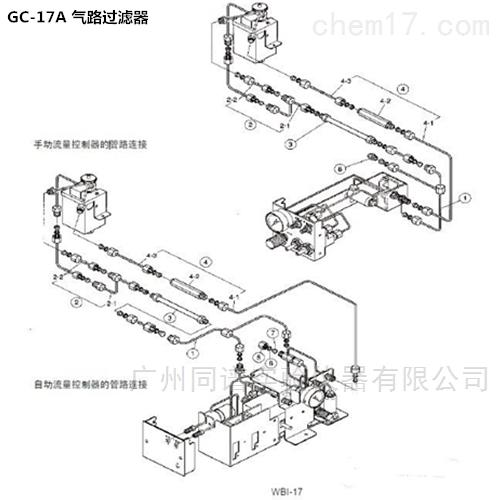 岛津GC-17A气相色谱仪气路过滤器相关配件