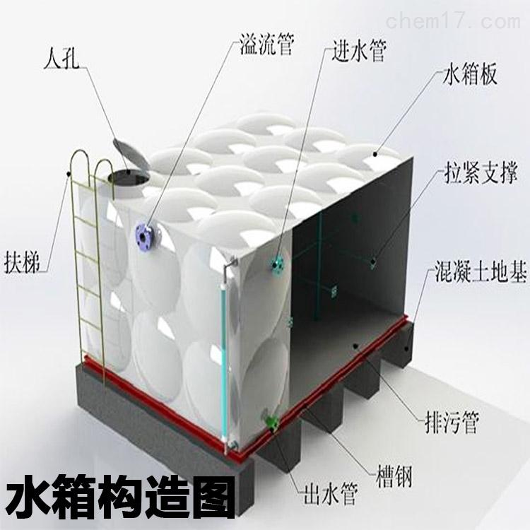 厂家直销玻璃钢人防组合水箱设备公司