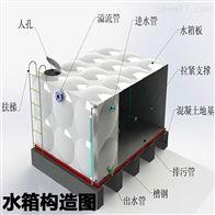 50 60 70 80 90 立方定制厂家直销玻璃钢人防组合水箱设备公司