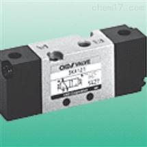 4KB219-00-DC24V产品介绍喜开理气控阀,CKD