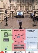 声环境工效学实验室
