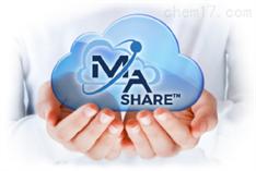 云端共享软件