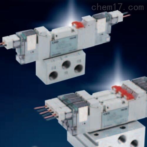 日本CKD先导式电磁阀,喜开理效果图