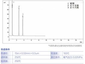 气相色谱仪仪器性能测试毛细管柱