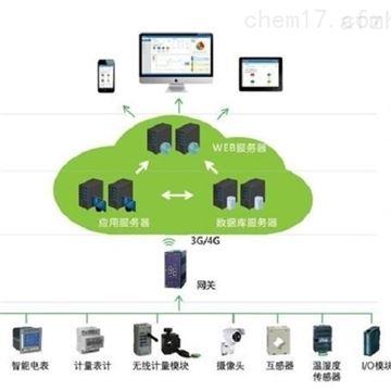 AcrelCloud-1000變電所電力運維雲平台-無人值守監控