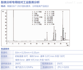 酚类分析柱对工业酚lei分析