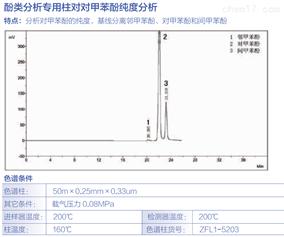 酚类分析柱对甲苯酚纯度分析