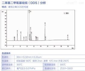 二苯基二甲氧基硅烷(DDS)分析