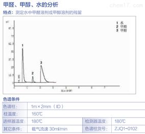 甲醛、甲醇、水的分析