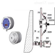 DMF专用型浓度分析仪报价