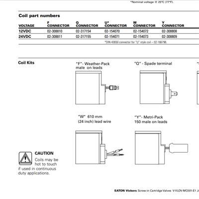 伊顿螺纹插装电磁阀线圈MCSCP012BW0B0010