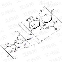 日本進口玻尿酸透明質酸原料藥