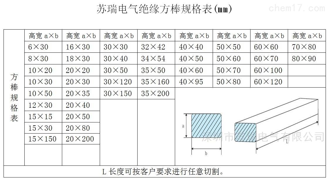 环氧绝缘平板规格表
