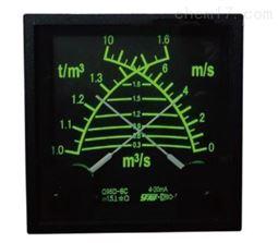 直流电流电压双路测量指示仪表