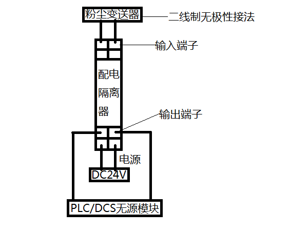 探杆式粉尘检测仪接线示意图
