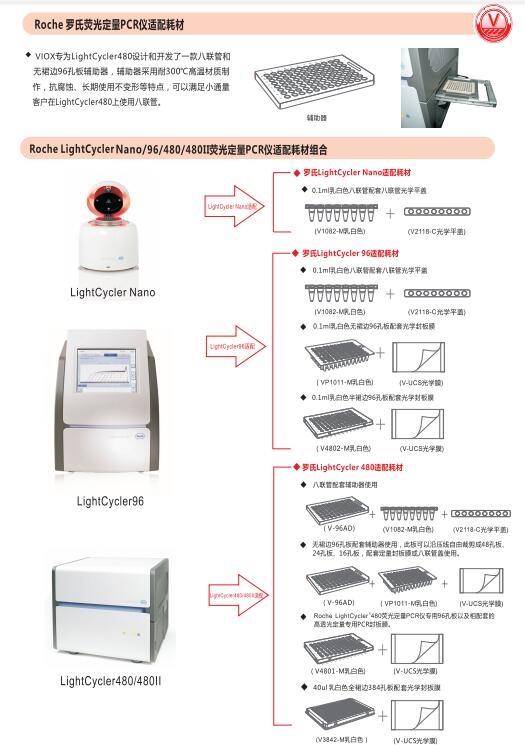 罗氏480专用PCR 96孔板