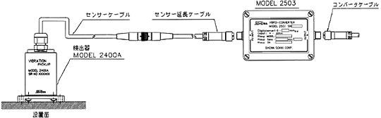 系统配置图使用低频振动探测器