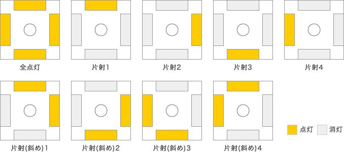 9种照明模式