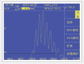 <strong><strong>CTS-8008PLUS型数字式超声探伤仪</strong></strong>