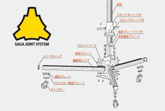 佐贺关节系统