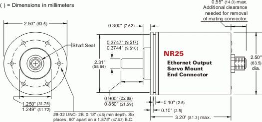 NR25 = EtherNet/IP & Modbus TCP Single-turn and Multi-turn, Servo Mount, End Connector