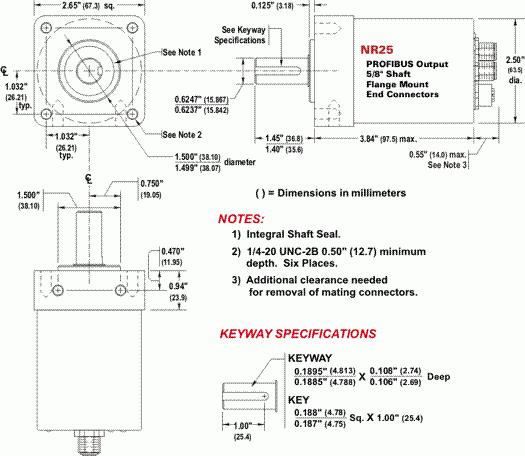 NR25 = Profibus-DP Multi-turn, 5/8