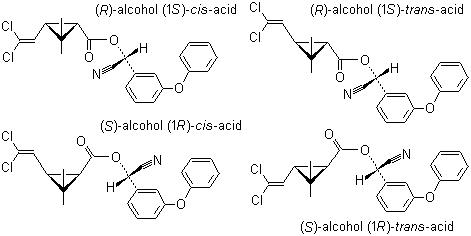高效氯氰菊酯 86753-92-6;65731-84-2;52315-07-8;71697-59-1