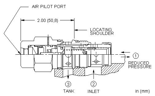 PPFC : 气控, 先导控制式, 减压/溢流阀