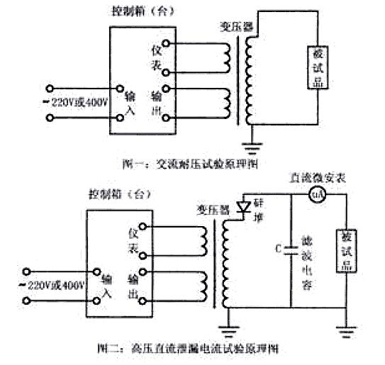 交流串激试验变压器