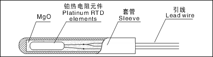 铠装热电阻