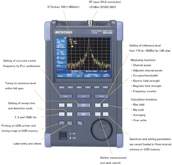手持频谱/EMI测试 MSA438E