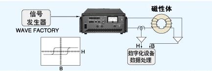 HSA4011|HSA4012|HSA4051