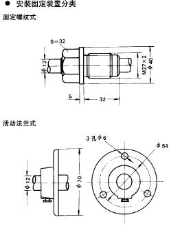 WZP2-633|套管式热电偶热电阻