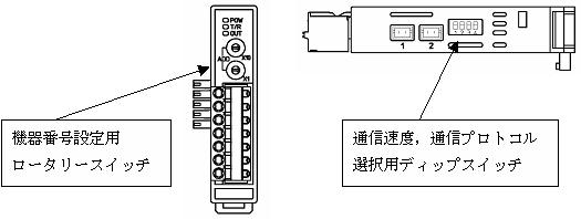 NCL-13A通信参数设置图