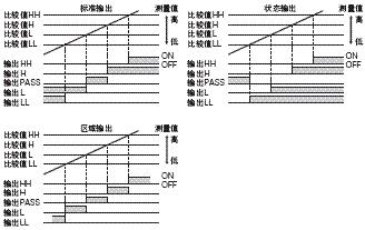K3HB-P 特点 14 K3HB-P_Features3