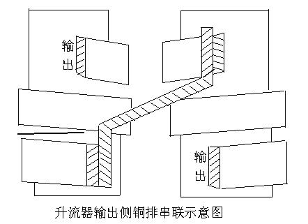 DDG系列大电流发生器