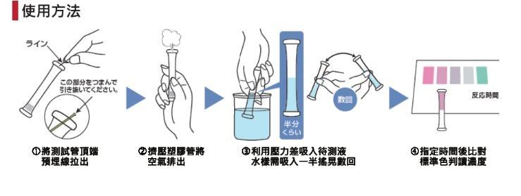 镍离子测试盒