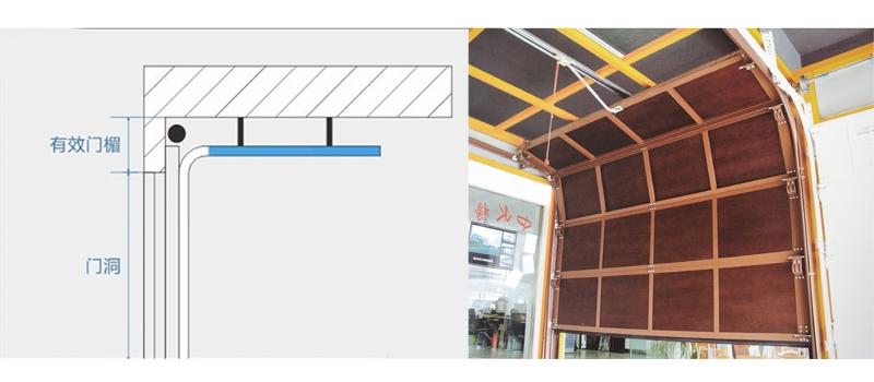 铝木上滑车库门运行方式