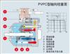 厂家直销ATOS柱塞泵PVPC系列